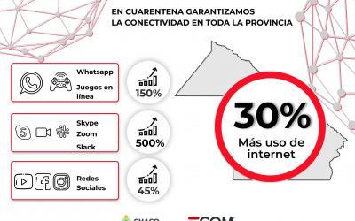 Ecom garantiza la conectividad durante el aislamiento social obligatorio